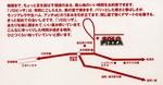 箱根仙石原 SOLO PIZZA MAP